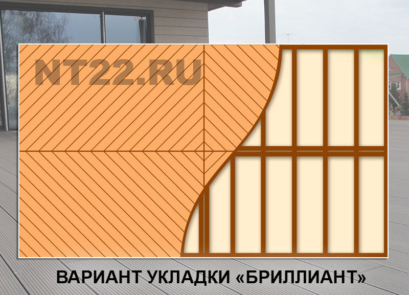 Схеме монтажа террасной доски